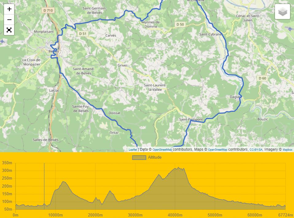 Circuit 3 Vezac – Castelnaud – Belves – Daglan